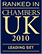 ranked in chambers uk 2010 leading 1st